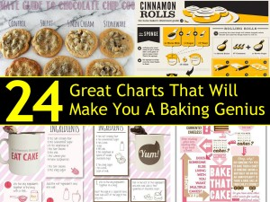 24 Great Charts That Will Make You A Baking Genius